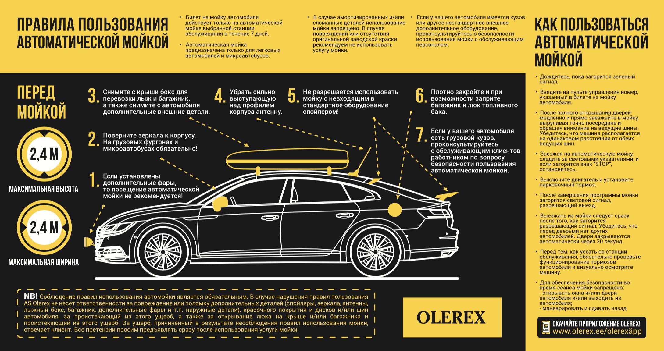 каждое инструкция в картинках для автомойщика месту проведения акции